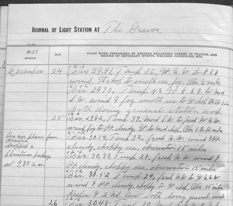 The first mention of receiving packages from an airplane in the The Graves Lighthouse Log, 1933.